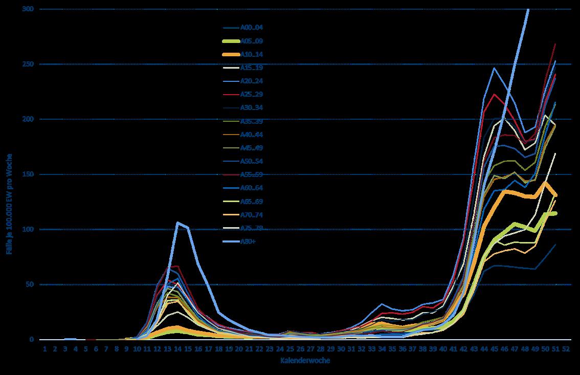 IGES Pandemie Monitor Die Corona Krise besser verstehen